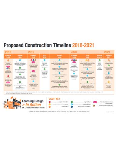 10  construction timeline templates