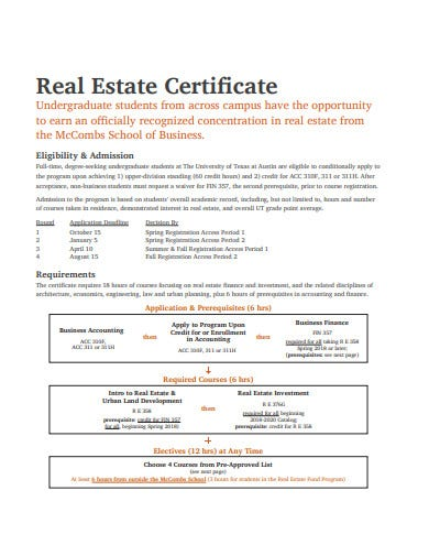 real estate certificate template