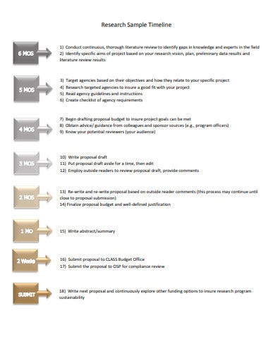 16  research timeline templates