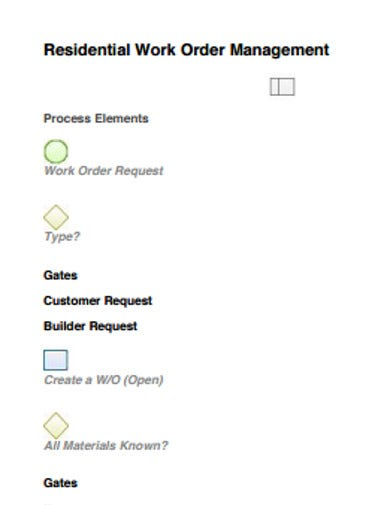 residential management work order template