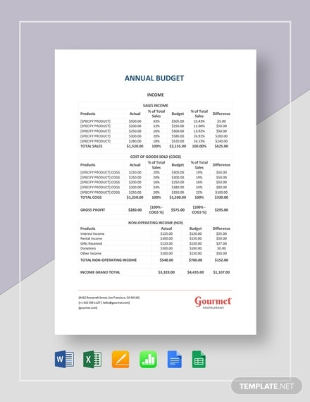 restaurant annual budget report layout