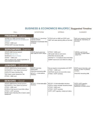 sample business timeline template