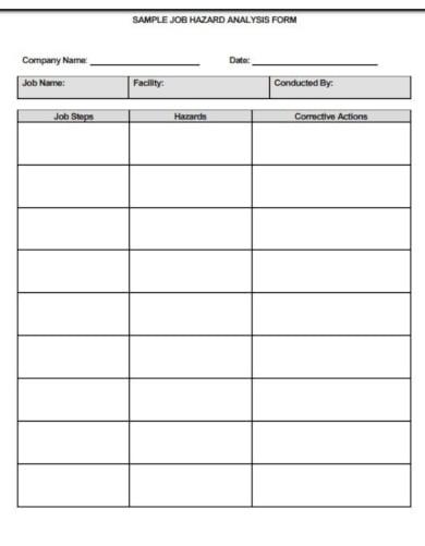 sample job hazard analysis form template