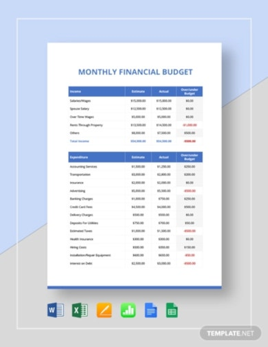 sample monthly financial budget template