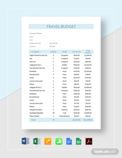 sample vacation budget template