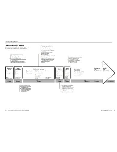 school project schedule construction timeline template1
