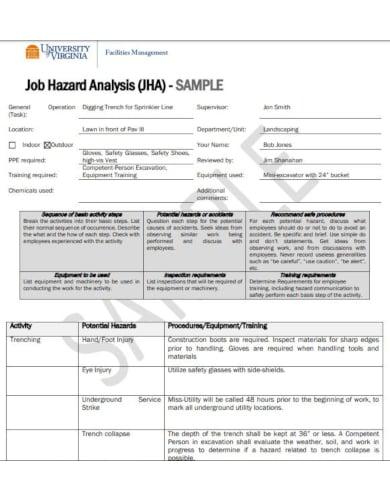 sequential sample job hazard analysis template