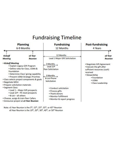 simple fundraising timeline template