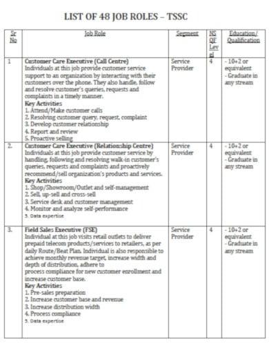 simple job list template