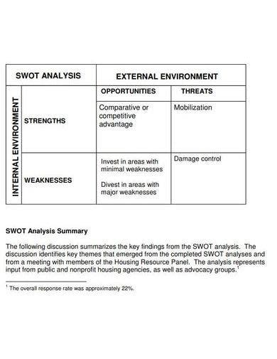 simple nonprofit swot analysis template