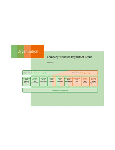 standard company structure template