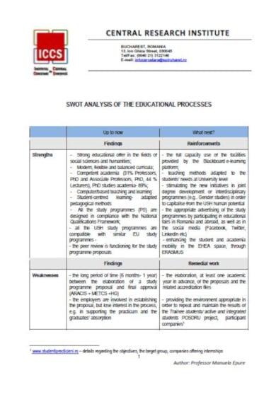 standard education swot analysis template