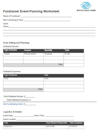 standard fundraiser worksheet template