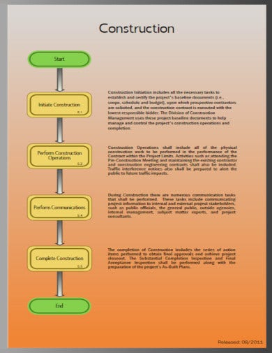 top down construction flow chart template