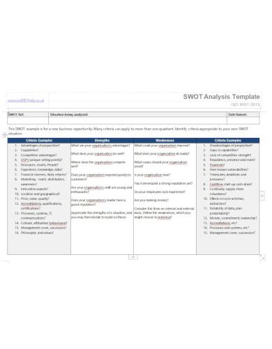 trendy marketing swot analysis template