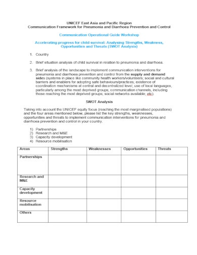unicef project swot analysis template
