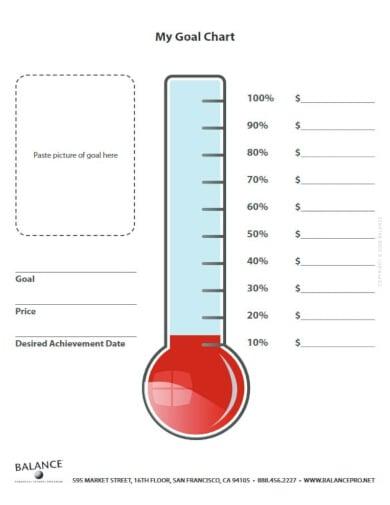unique fundraiser chart template
