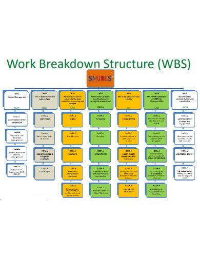 work plan timeline example