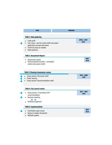 work plan timeline template in pdf