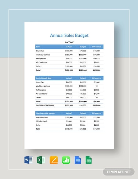 annual sales budget template1