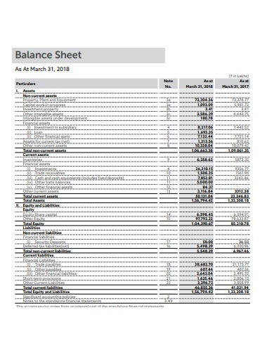 balance sheet in example
