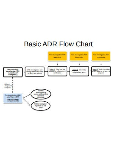 basic-flow-chart-template