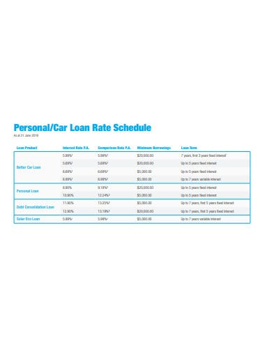 car loan rate schedule templates