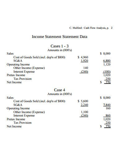 cash flow statement analysis template
