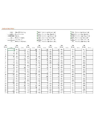 control simple chart template