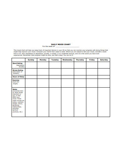 daily mood chart template