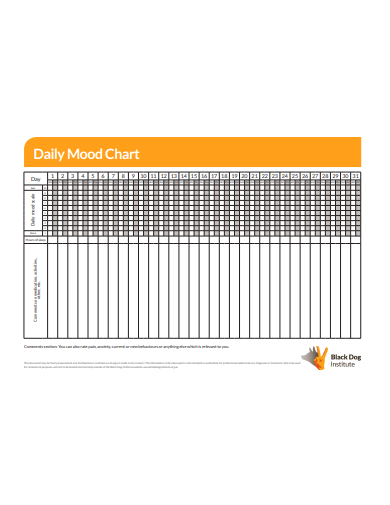daily mood chart