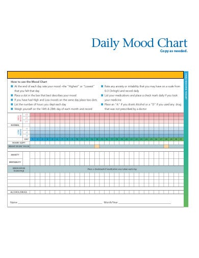 13  daily chart templates in google docs