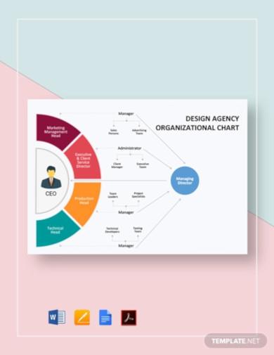 design agency organizational chart template