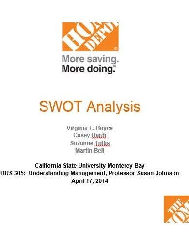 editable swot analysis report example