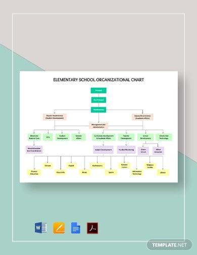 elementary school organizational chart template1