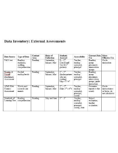 external-data-inventory-template