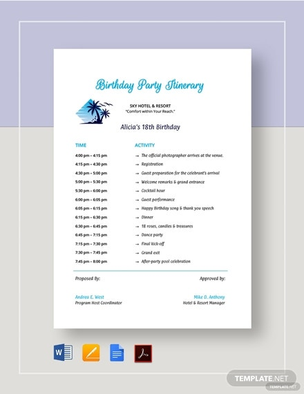 family birthday party itinerary