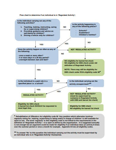 flow-chart-example