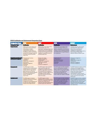 formal comparison chart template