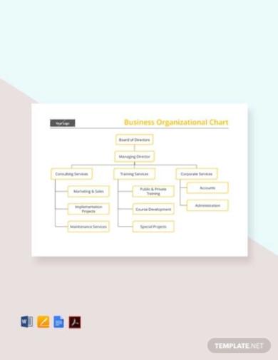 free business organizational chart template