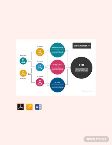 free-work-flowchart-template
