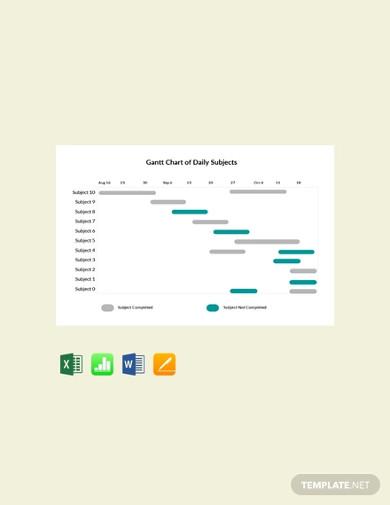 gantt chart of daily subjects template