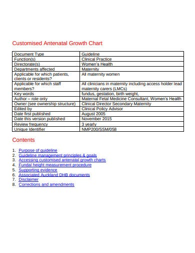 general growth chart template