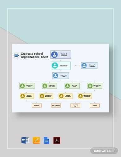 graduate school organizational chart templates