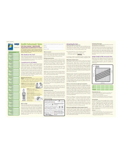 health organisation growth chart example