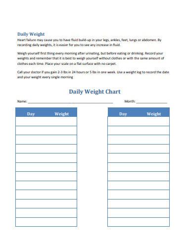 heart failure daily chart1