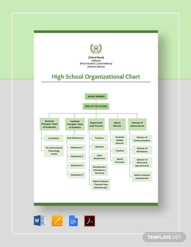high school organizational chart template1