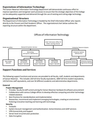 it organizational chart structure