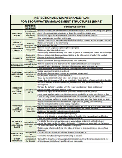 inspection and maintenance plan template