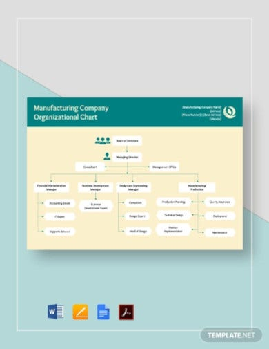 manufacturing-company-organizational-chart-template